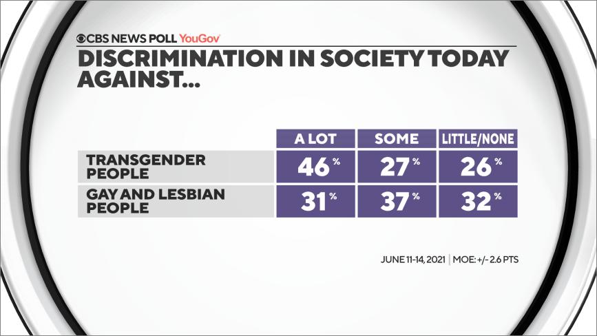 2-lgbtq-discrimination-today.png