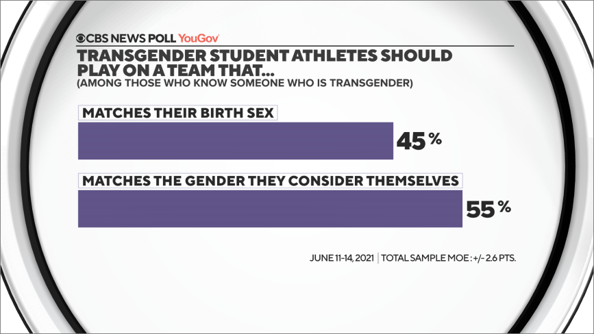 4-trans-athletes-among-know-trans.png