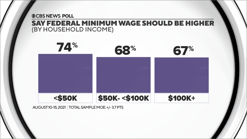 min-wage-income.png