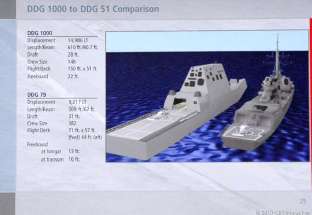 A Look at the Navy's New Tech-Heavy Destroyer