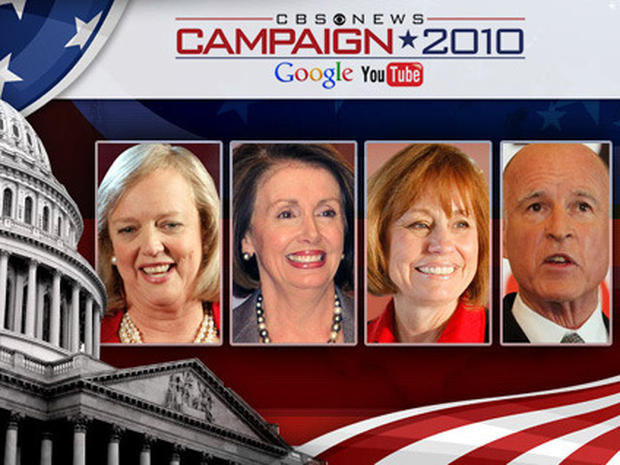 Top 10 Searched Politicians on Google News