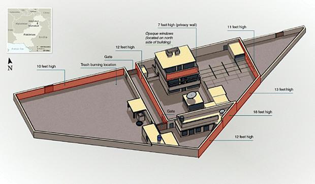 Osama's hideaway