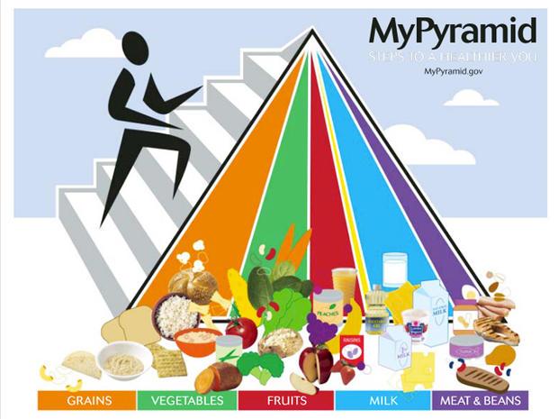 2005mypyramid.jpg