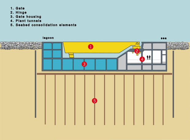 Gate_diagram.jpg