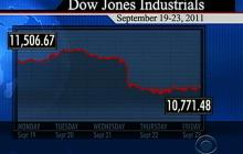 Wild Market Swings: Recession Near?