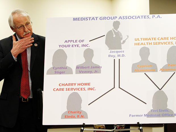 medicaid, medicare fraud, jacques roy