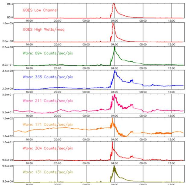 lightwave_graph.jpg