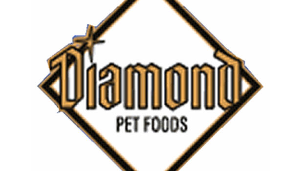Salmonella Dog Food Recall