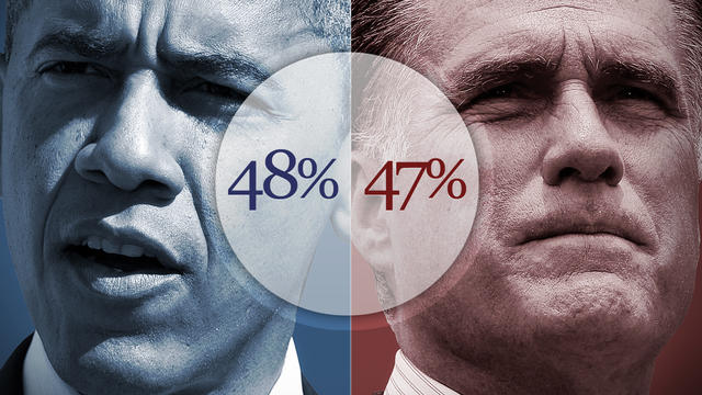 obama_romney_poll_numbers_103012.jpg