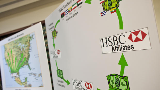 hsbc, money laundering