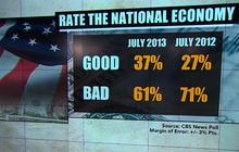 "CBS News poll: Many Americans describe economy as ""bad"""