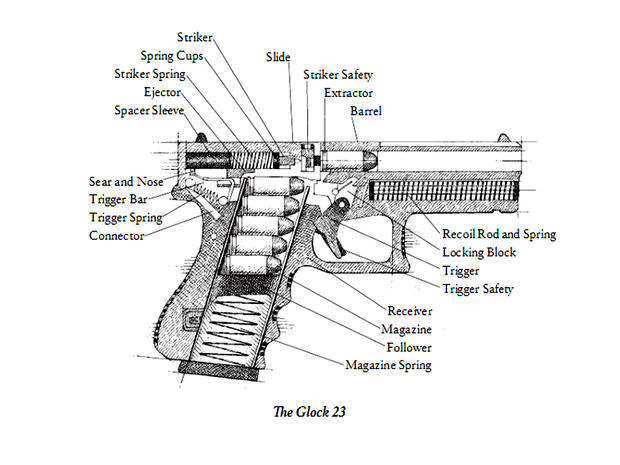 Glock Diagram | Wiring Diagram on revolver schematics diagrams, shotgun schematics or diagrams, handgun schematics and how it works,