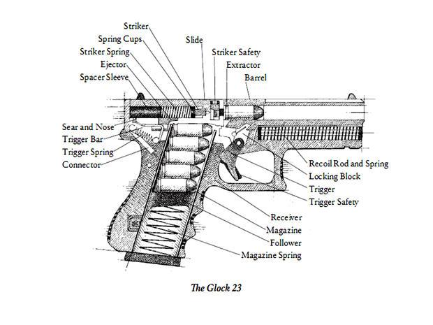 40 Glock Schematic Diagram