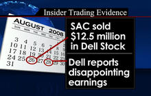 SAC Capital settlement largest ever for insider trading