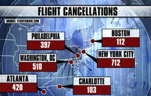 Thousands of flights canceled due to wintry weather