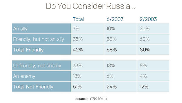 do-you-consider-russia.jpg