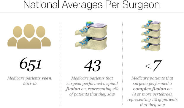 spinalfusions-infographic.jpg