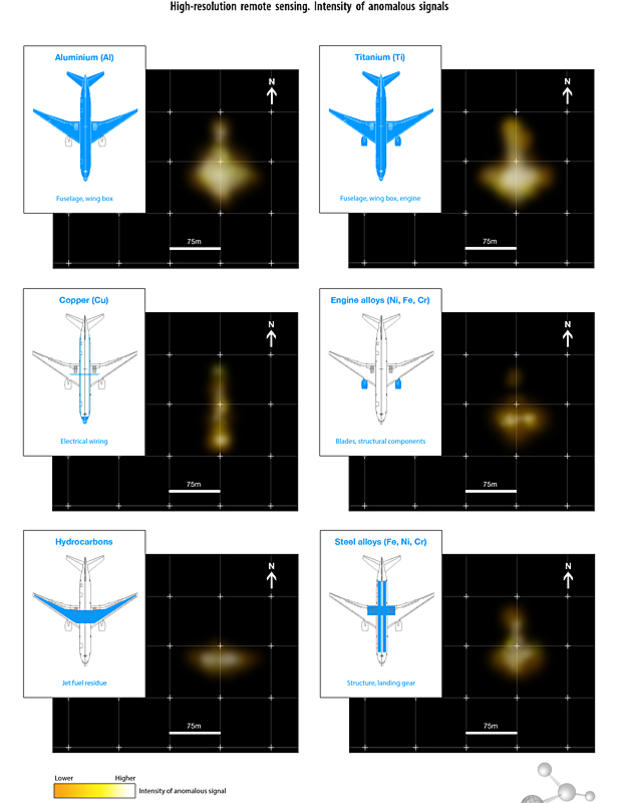 """A graphic from GeoResonance shows images depicting underwater """"anomalies"""" suggesting deposits of various metals in the approximate formation of a passenger airliner on the floor of the Bay of Bengal"""