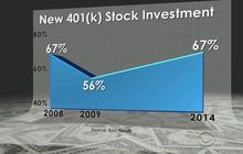 Is now the right time for investors?