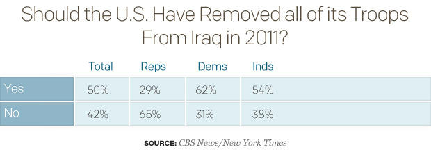 table-should-us-remove-troops.jpg