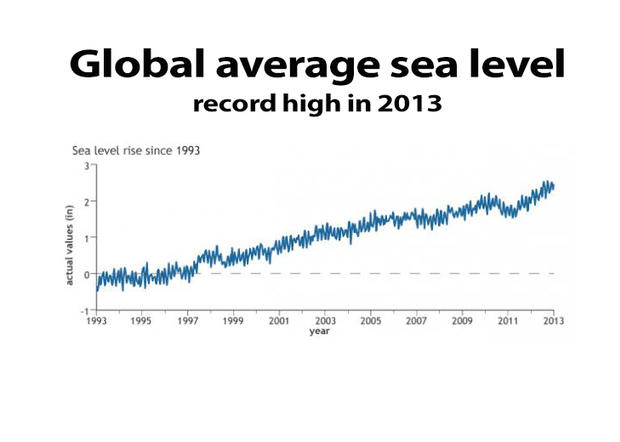 ocean-levels-rising.jpg