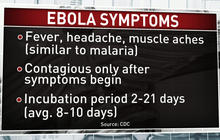 Could Ebola outbreak spread to U.S.?