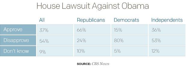 house-lawsuit-against-obamatable.jpg