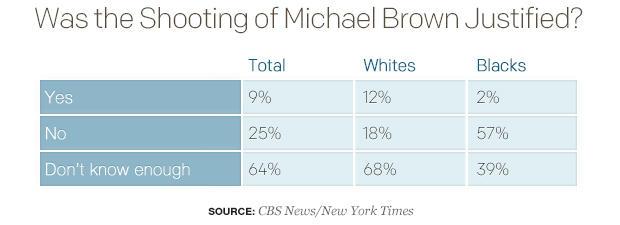was-the-shooting-of-michael-brown-justified.jpg