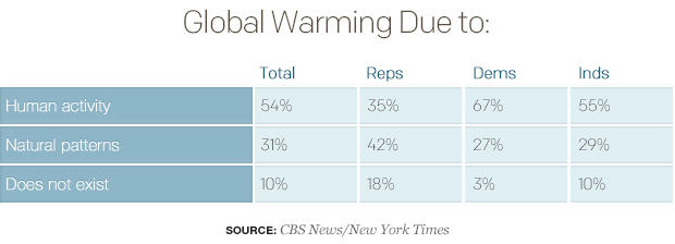 global-warming-due-to2.jpg