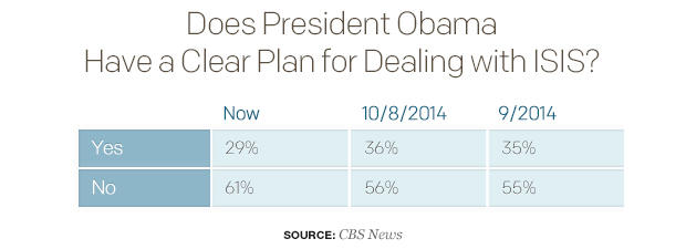does-president-obama-have-a-clear-plan-for-dealing-with-isis-1.jpg