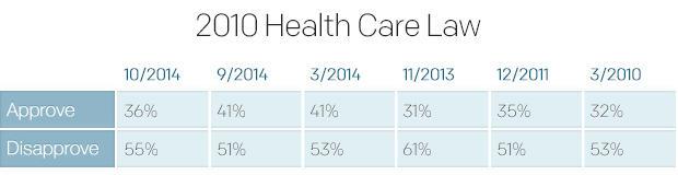 2010-health-care-law.jpg