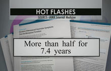Study: Menopause could last up to 14 years