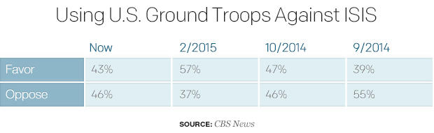 using-us-ground-troops-against-isis-1.jpg