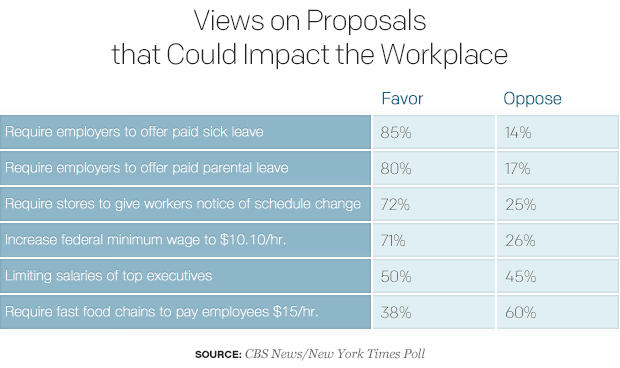 views-on-proposals-that-could-impact-the-workplace.jpg