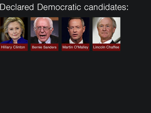 Who is running for president in 2016?