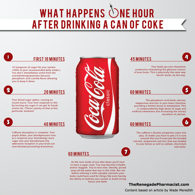 coke-infographic-620.jpg