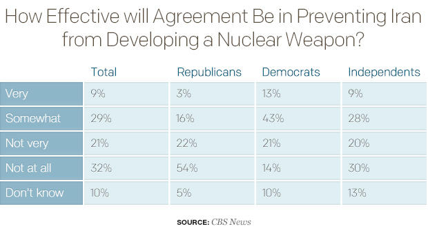 how-effective-will-agreement-be-in-preventing-iran-from-developing-a-nuclear-weapon.jpg