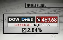 Dow tanks as China concerns persist