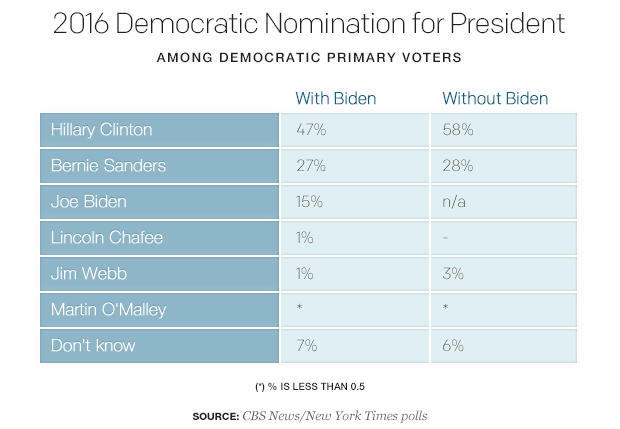 2016-democratic-nomination-for-president3-1.jpg