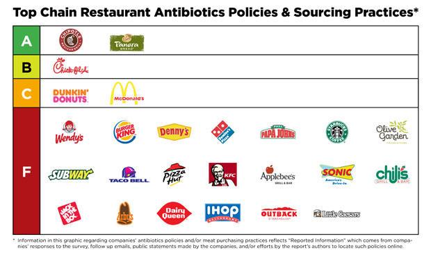foeantibioticsmedia4.jpg
