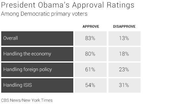 04-president-obamas-approval-ratings.jpg