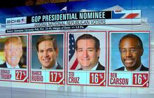 Trump still leads GOP race despite controversies