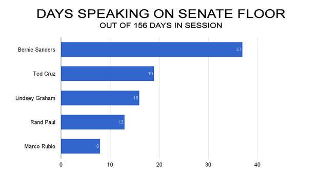 senate-speaking-days2.jpg