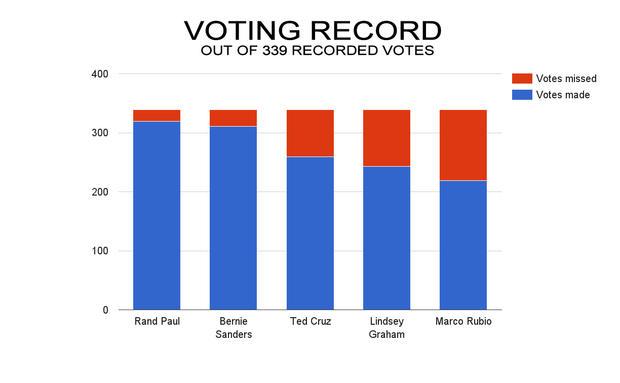voting-record2.jpg