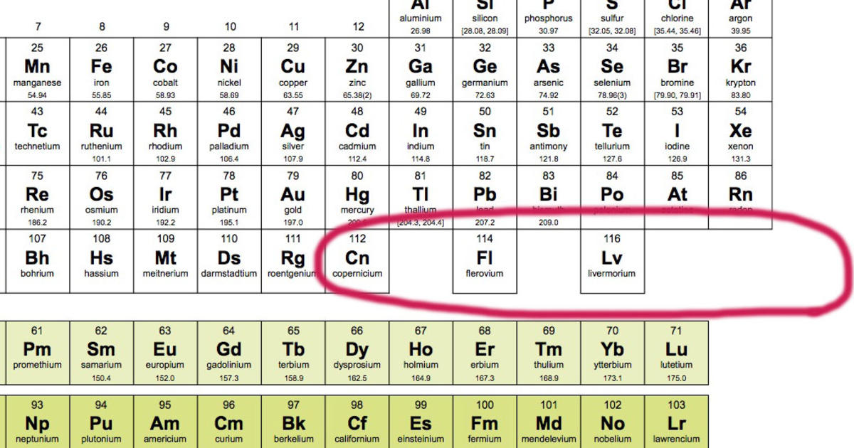 The periodic table gets four new elements cbs news urtaz Image collections
