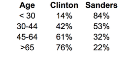 clinton-support-women-iowa4.png