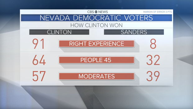 nevada-dem-voters-graphic.png