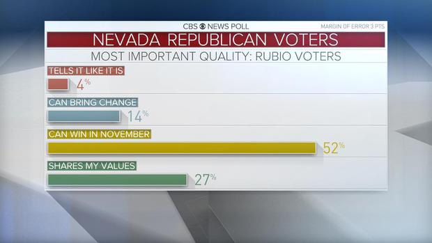 nv-caucus-rubio-voters.jpg