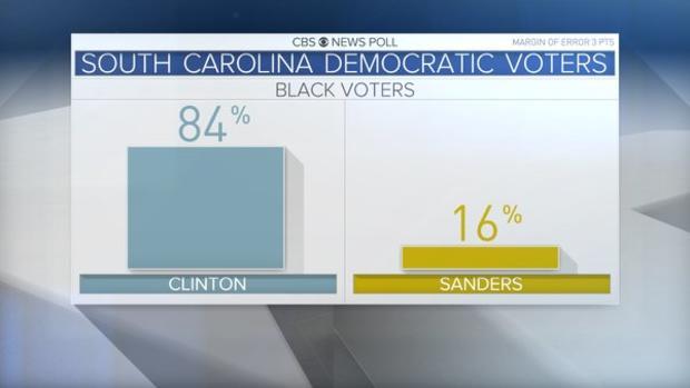 sc-dem-primary-black-voters-clinton.jpg