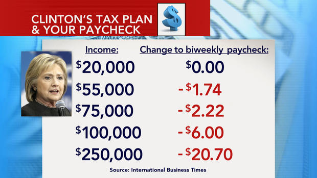 ctm0318-hillary-clinton-tax-plan-2.jpg